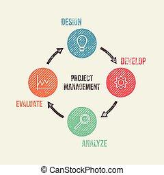 diagramme, sale, grunge, processus, gestion projet, vecteur, concept
