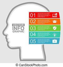 diagramme, tête, présentation, humain, affaires illustration, infographic, gabarit, vecteur