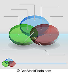 diagramme, venn, sections, 3d