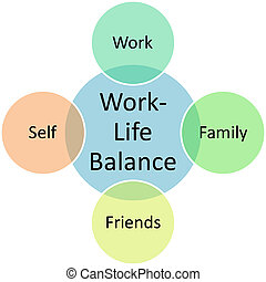 diagramme, vie, équilibre, travail