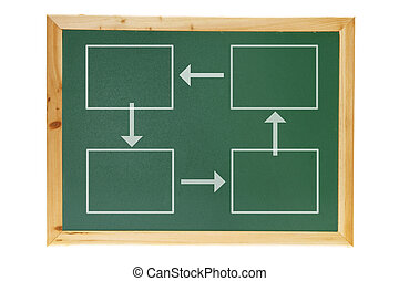 Diagrams on Blackboard