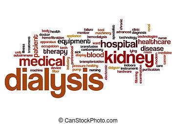 Dialysis word cloud concept