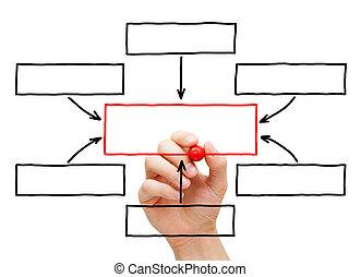 dibujo, diagrama flujo, mano, blanco