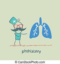 dice, phthisiatry, pulmón, humano