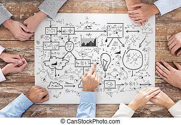 dichtbegroeid boven, van, handel team, richtend aan, plan