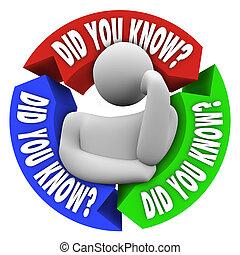 Did You Know Thinking Man Wondering Brainstorm Idea - A man...