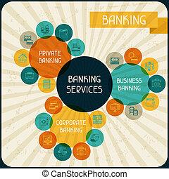 dienstleistungen, bankwesen, infographic.
