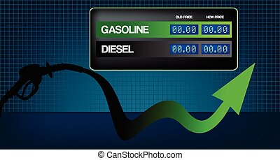 Diesel and gasoline price growth