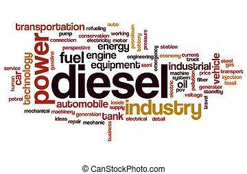 Diesel word cloud