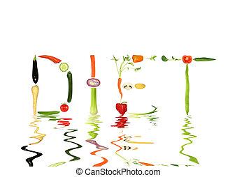 Diet of Vegetables