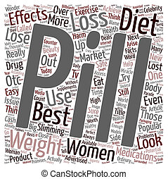 Diet Pills Weight Loss or Cash Lost text background wordcloud concept