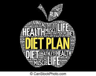 Diet Plan apple word cloud