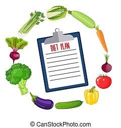 Diet plan schedule.