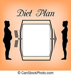 diet plan women