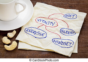 diet, sleep, exercise and mindset - vitality concept - a...