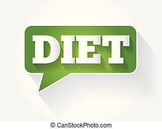 Diet text message bubble