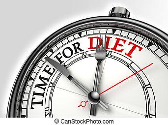 diet time concept clock