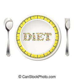 Diet with measuring tape