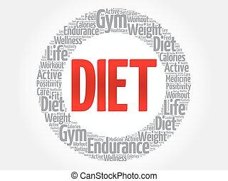 Diet word cloud