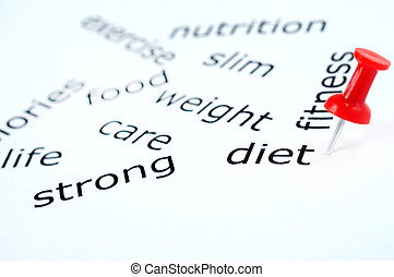 Diet word