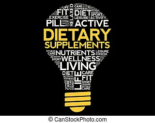 Dietary Supplements bulb word cloud