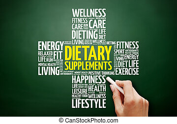 Dietary Supplements word cloud collage