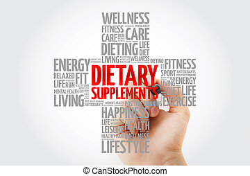 Dietary Supplements word cloud with marker
