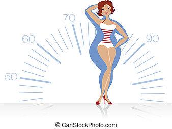 dieting, kvinna