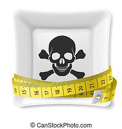 dieting, niezdrowy