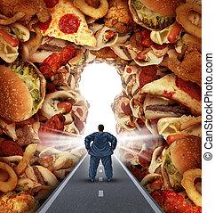 dieting, rozłączenia