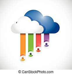 diferente, computando, conectado, nuvem, pessoas