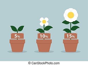 diferente, conceito, financeiro, flores, taxas, interesse, tamanho