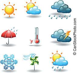 diferente, condiciones de clima