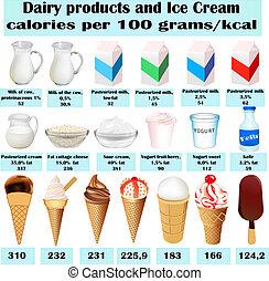 diferente, conjunto, producto, lechería, caloría, leche