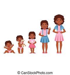 diferente, edad, crecer, negro, ilustraciones, niña, etapas