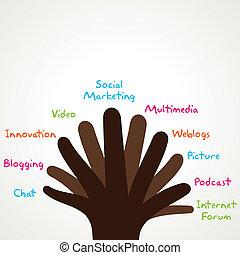 diferente, exposición, cada, termino, dedo