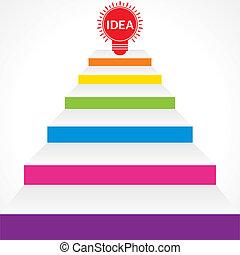 diferente, necessário, escadas, idéia