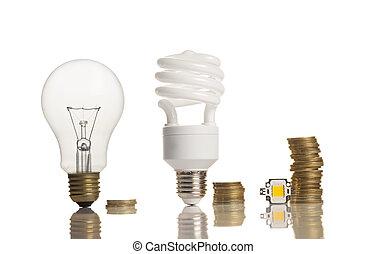 diferente, tipos, luz, bulbos