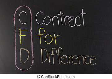 différence, cfd, acronyme, contrat