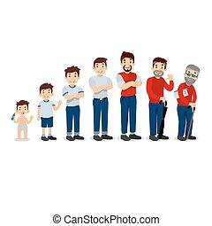 différent, development., enfance, gens, âge, -, tout, maturité, man., age., ages., générations, vieux, enfance, étapes, adolescence, categories, jeunesse