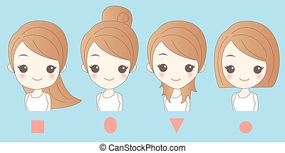 different cartoon woman face