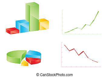 Different charts set