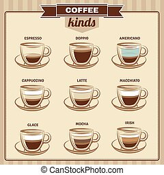 Different Coffee Kinds Flat Icons Set - Different kinds of...