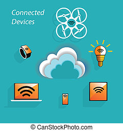 Different connected devices