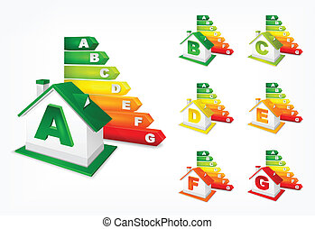 Different energy efficiency rating color and house, vector illustration