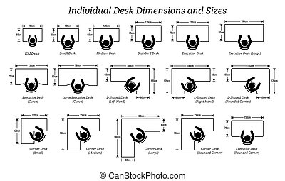 Different individual desktop table dimensions and sizes.