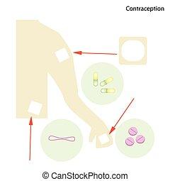 Illustration of Contraceptive Pills, Condom and Contraception Patch for Contraception and Birth Control.