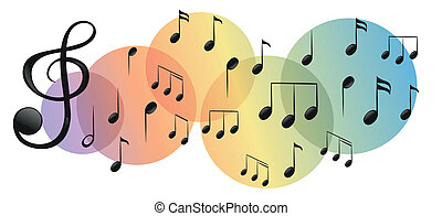 Different kinds of musical notes - Illustration of the...