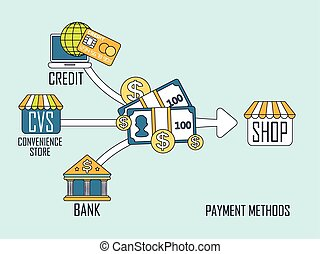different payment methods in flat thin line style