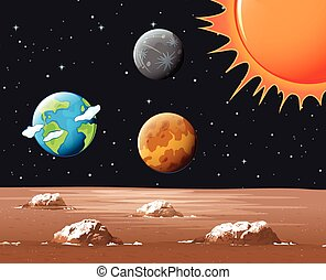 Different planets in solar system